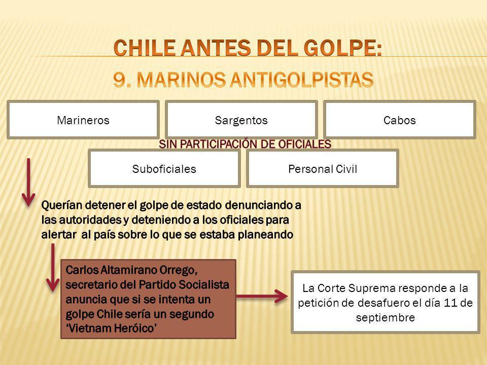 MarinerosSargentos Personal CivilSuboficiales Cabos La Corte Suprema responde a la petición de desafuero el día 11 de septiembre