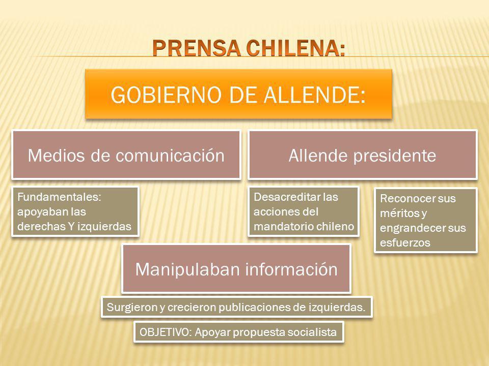 Manipulaban información Allende presidente Medios de comunicación GOBIERNO DE ALLENDE: Fundamentales: apoyaban las derechas Y izquierdas Desacreditar