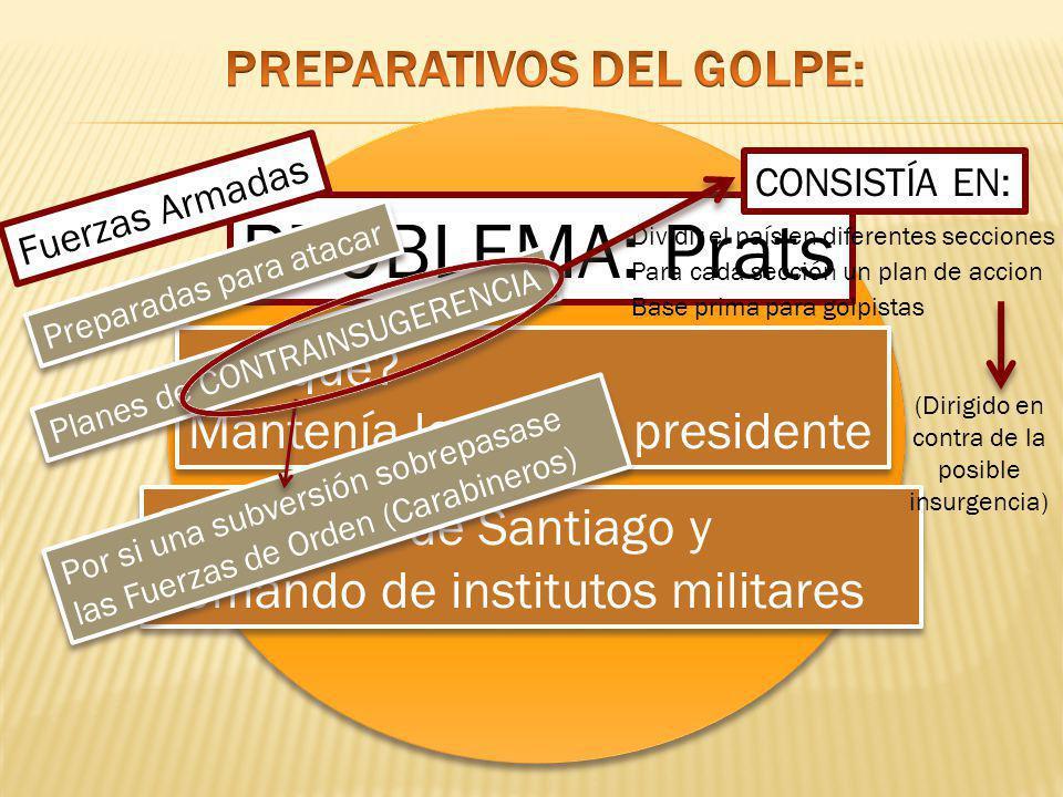 PROBLEMA: Prats ¿Porqué? Mantenía lealtad al presidente ¿Porqué? Mantenía lealtad al presidente Guarnición de Santiago y Comando de institutos militar