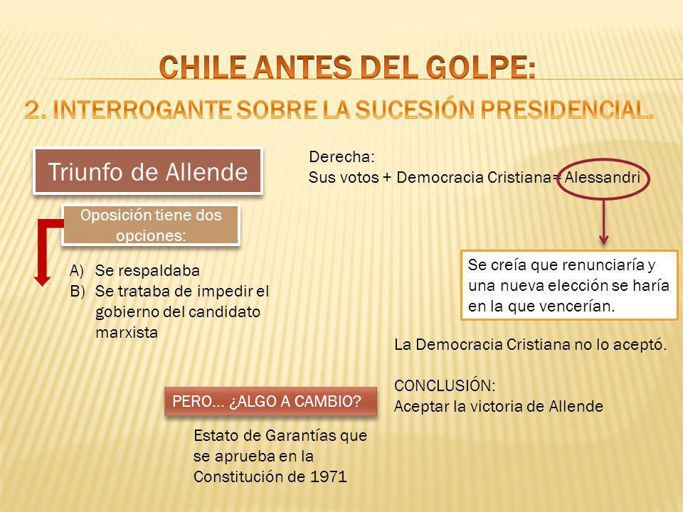 Triunfo de Allende Oposición tiene dos opciones: A)Se respaldaba B)Se trataba de impedir el gobierno del candidato marxista Derecha: Sus votos + Democ