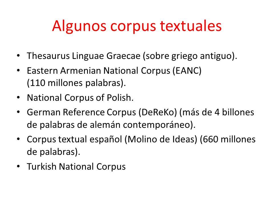 Algunos corpus textuales Thesaurus Linguae Graecae (sobre griego antiguo).