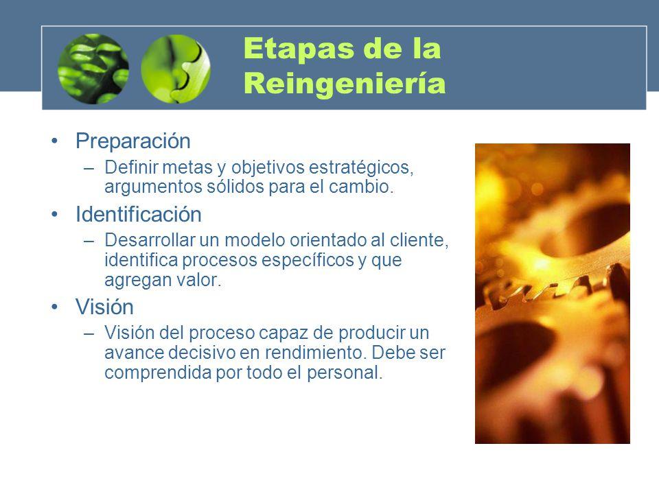 Etapas de la Reingeniería Preparación –Definir metas y objetivos estratégicos, argumentos sólidos para el cambio. Identificación –Desarrollar un model