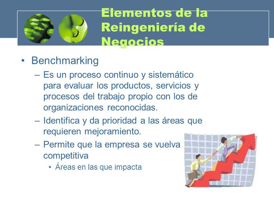 Elementos de la Reingeniería de Negocios Benchmarking –Es un proceso continuo y sistemático para evaluar los productos, servicios y procesos del traba