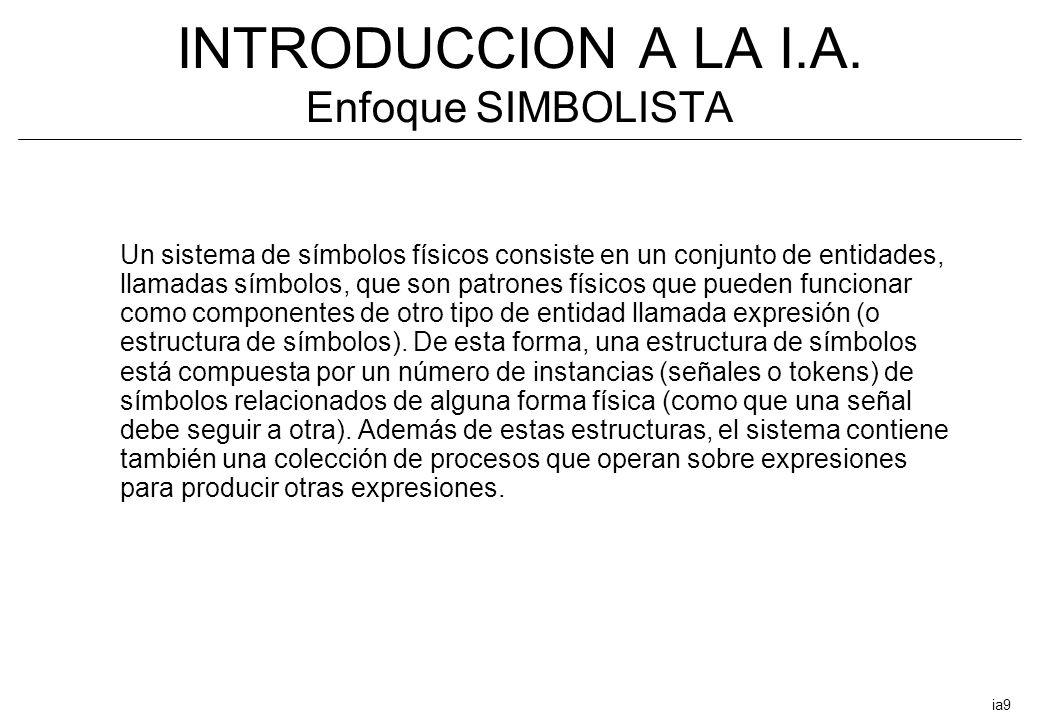 INTRODUCCION A LA I.A. Enfoque SIMBOLISTA Un sistema de símbolos físicos consiste en un conjunto de entidades, llamadas símbolos, que son patrones fís