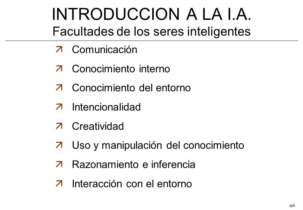 INTRODUCCION A LA I.A. Facultades de los seres inteligentes äComunicación äConocimiento interno äConocimiento del entorno äIntencionalidad äCreativida