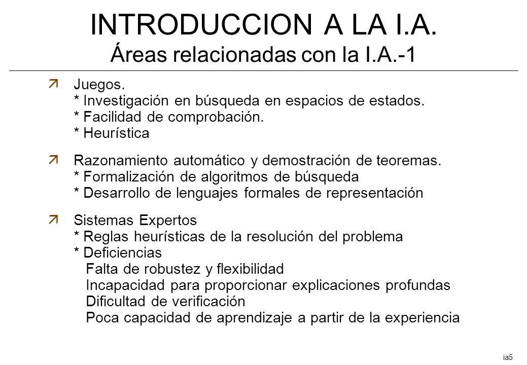 INTRODUCCION A LA I.A. Áreas relacionadas con la I.A.-1 äJuegos. * Investigación en búsqueda en espacios de estados. * Facilidad de comprobación. * He