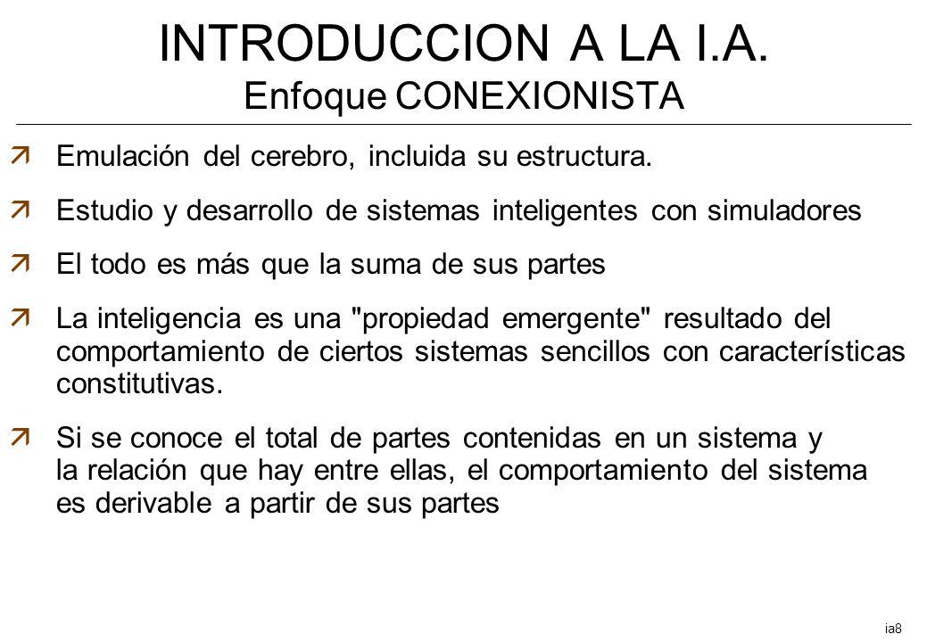 INTRODUCCION A LA I.A. Enfoque CONEXIONISTA ä Emulación del cerebro, incluida su estructura. ä Estudio y desarrollo de sistemas inteligentes con simul