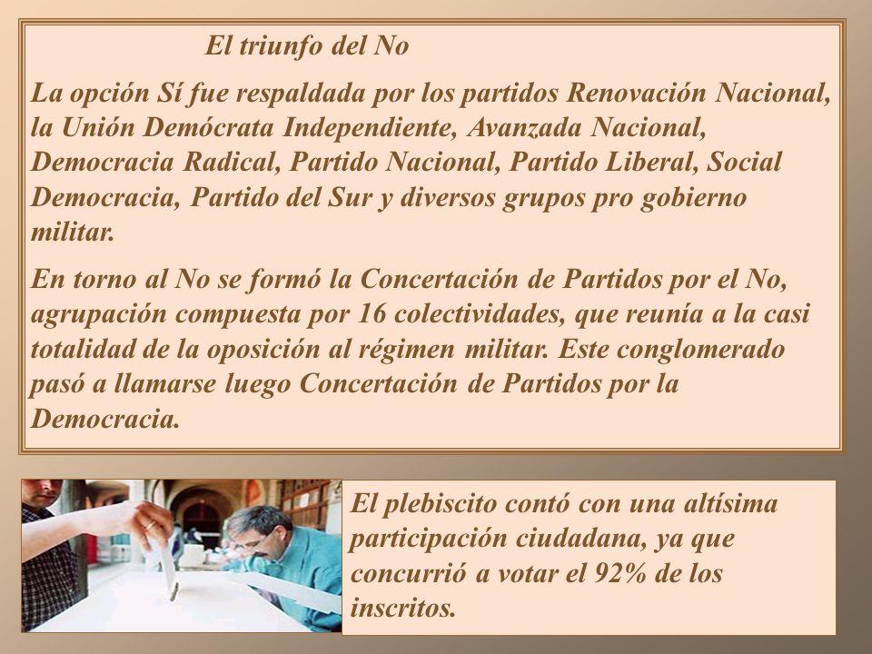 Los símbolos de las dos opciones para el plebiscito de 1988, el Sí y el No. Para el año 1988 se convocó a un plebiscito, donde la ciudadanía determinó