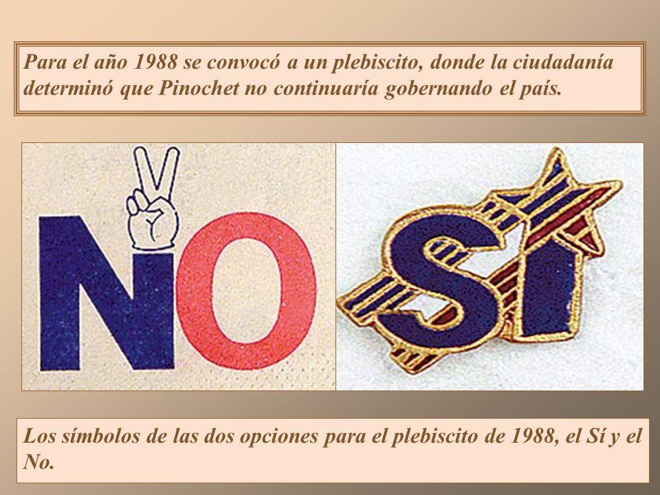 Los símbolos de las dos opciones para el plebiscito de 1988, el Sí y el No.