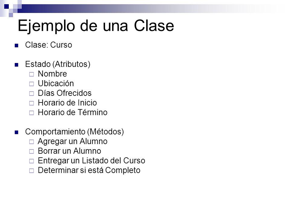 Ejemplo de una Clase Clase: Curso Estado (Atributos) Nombre Ubicación Días Ofrecidos Horario de Inicio Horario de Término Comportamiento (Métodos) Agr