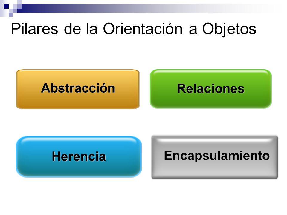 Pilares de la Orientación a Objetos Relaciones Herencia Abstracción Encapsulamiento