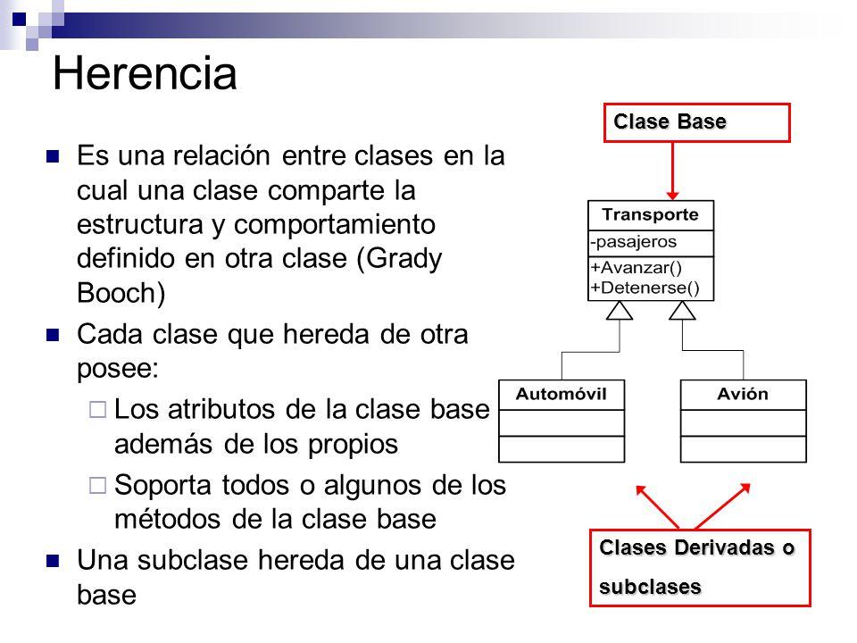 Herencia Es una relación entre clases en la cual una clase comparte la estructura y comportamiento definido en otra clase (Grady Booch) Cada clase que