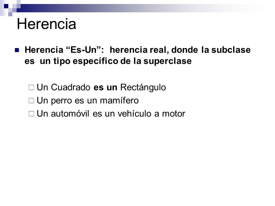 Herencia Herencia Es-Un: herencia real, donde la subclase es un tipo específico de la superclase Un Cuadrado es un Rectángulo Un perro es un mamífero