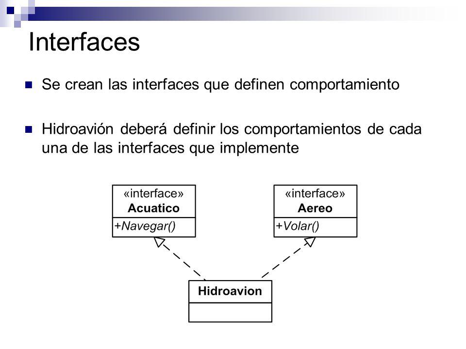 Interfaces Se crean las interfaces que definen comportamiento Hidroavión deberá definir los comportamientos de cada una de las interfaces que implemen