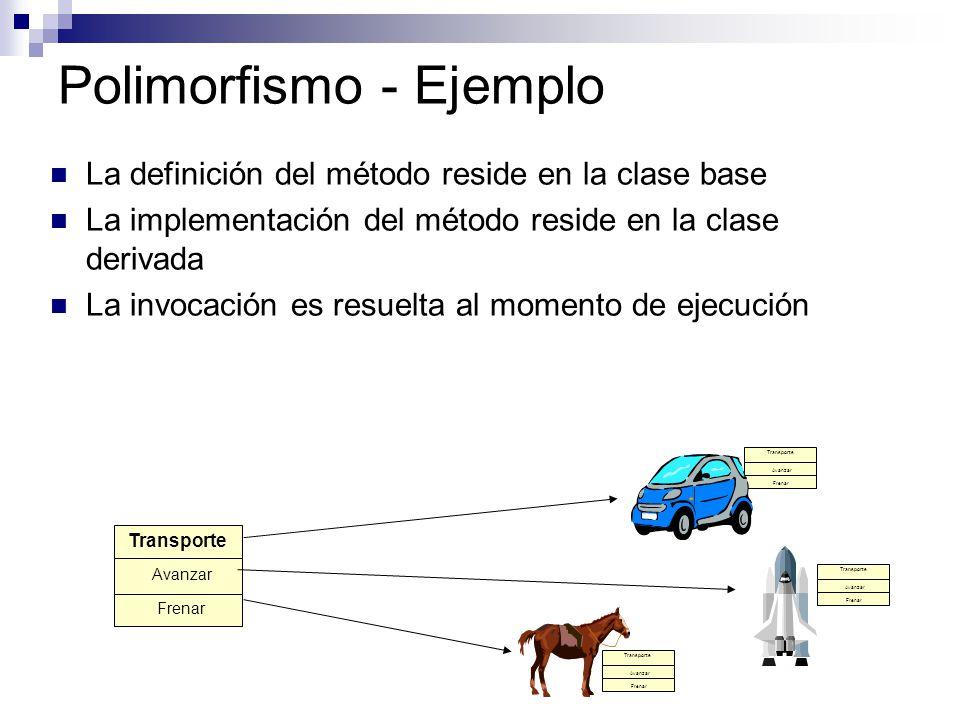 Polimorfismo - Ejemplo La definición del método reside en la clase base La implementación del método reside en la clase derivada La invocación es resu