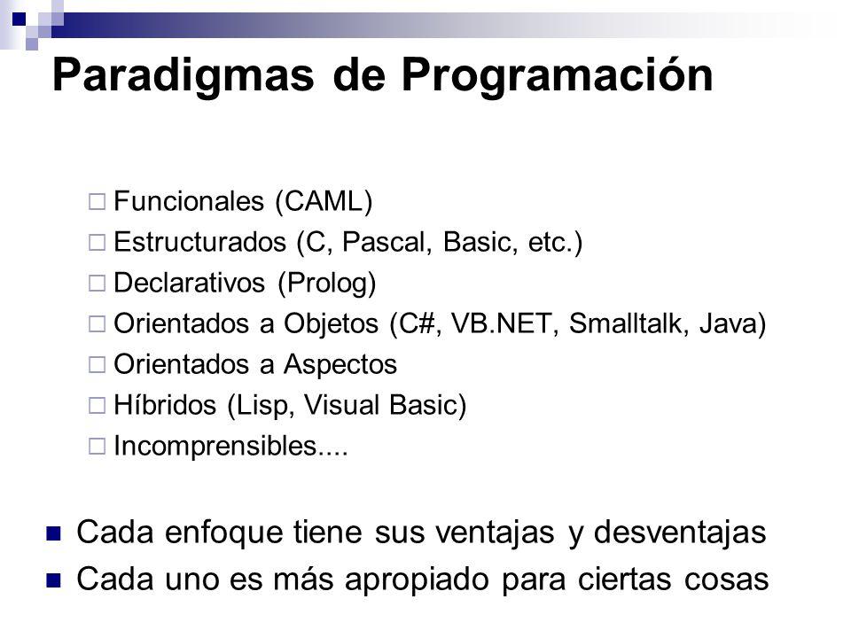 Paradigmas de Programación Funcionales (CAML) Estructurados (C, Pascal, Basic, etc.) Declarativos (Prolog) Orientados a Objetos (C#, VB.NET, Smalltalk
