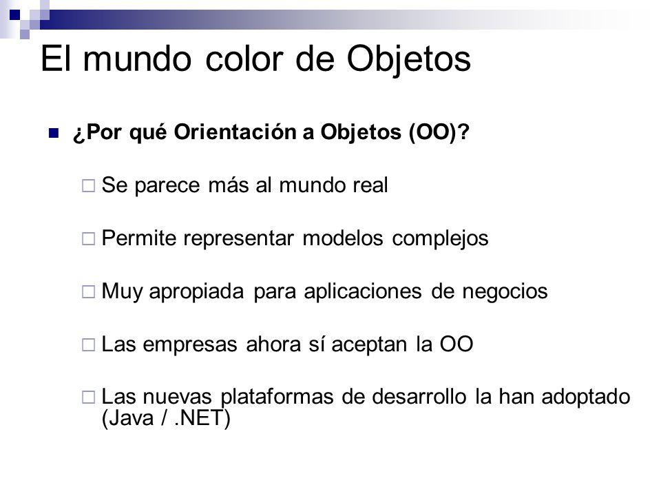 El mundo color de Objetos ¿Por qué Orientación a Objetos (OO)? Se parece más al mundo real Permite representar modelos complejos Muy apropiada para ap