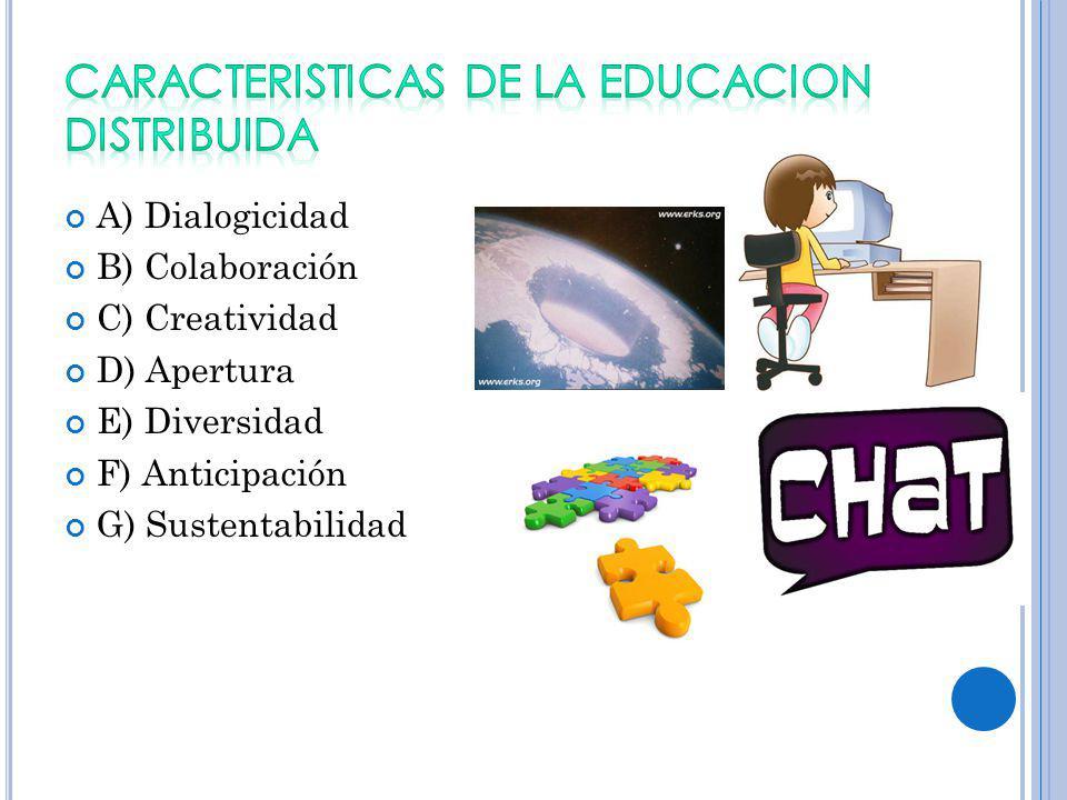 A) Dialogicidad B) Colaboración C) Creatividad D) Apertura E) Diversidad F) Anticipación G) Sustentabilidad