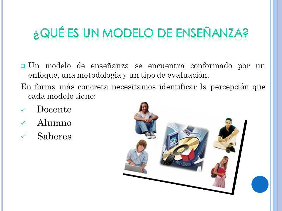 Un modelo de enseñanza se encuentra conformado por un enfoque, una metodología y un tipo de evaluación.