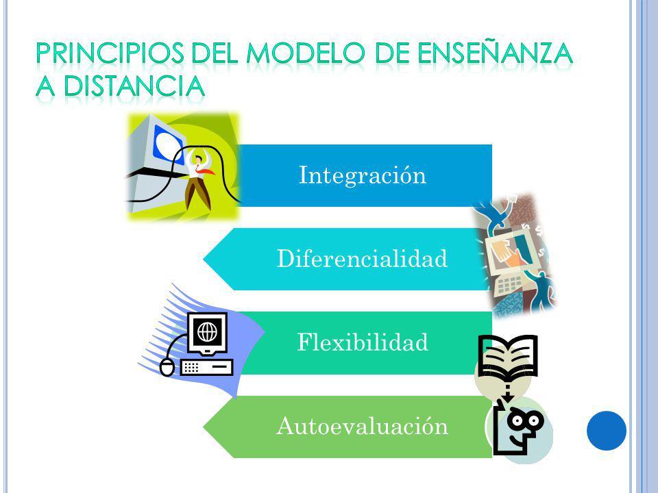 Integración Diferencialidad Flexibilidad Autoevaluación