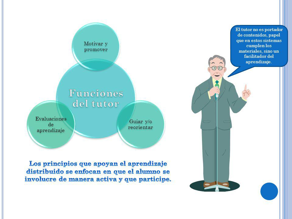 Tutorías PresencialesLas Tutorías a DistanciaTutorías Individuales (Tutor-Participante)Tutorías Grupales (Trabajo conjunto)Tutorías obligatorias (Requisitos del programa) Tutorías optativas (Es libre recurrir a ellas)