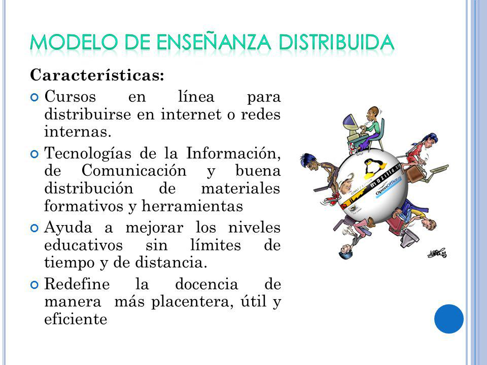 Características: Cursos en línea para distribuirse en internet o redes internas.