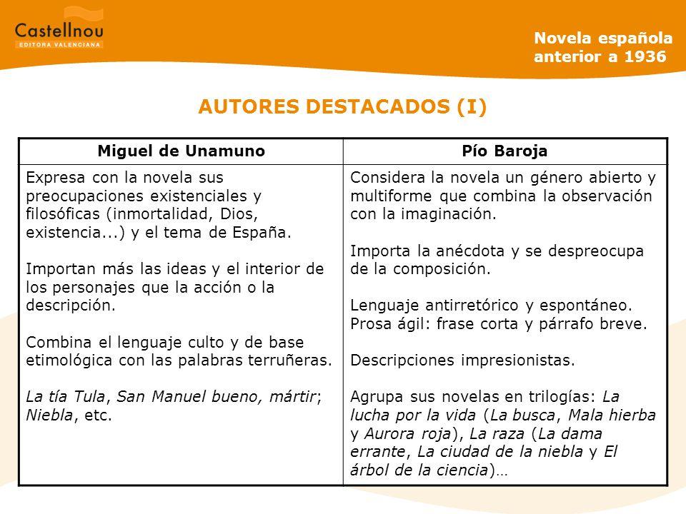 AUTORES DESTACADOS (I) Novela española anterior a 1936 Miguel de UnamunoPío Baroja Expresa con la novela sus preocupaciones existenciales y filosóficas (inmortalidad, Dios, existencia...) y el tema de España.