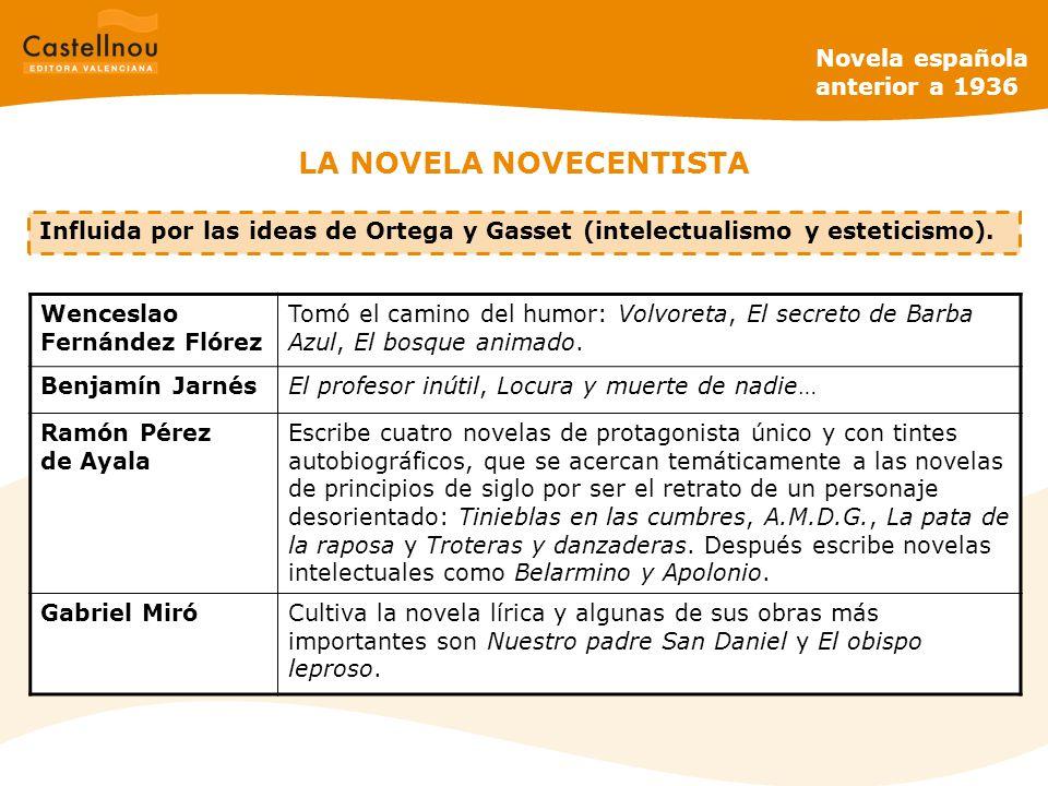 LA NOVELA NOVECENTISTA Novela española anterior a 1936 Influida por las ideas de Ortega y Gasset (intelectualismo y esteticismo).