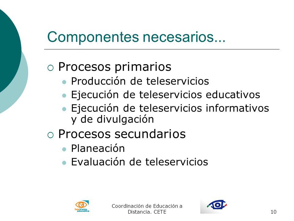 Coordinación de Educación a Distancia.CETE10 Componentes necesarios...