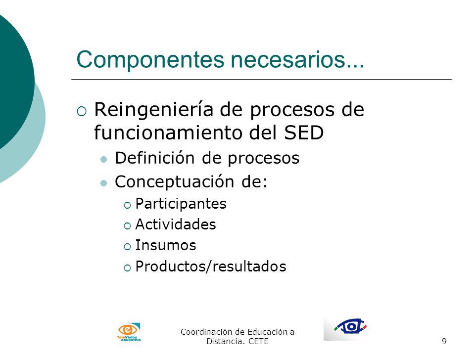 Coordinación de Educación a Distancia.CETE9 Componentes necesarios...