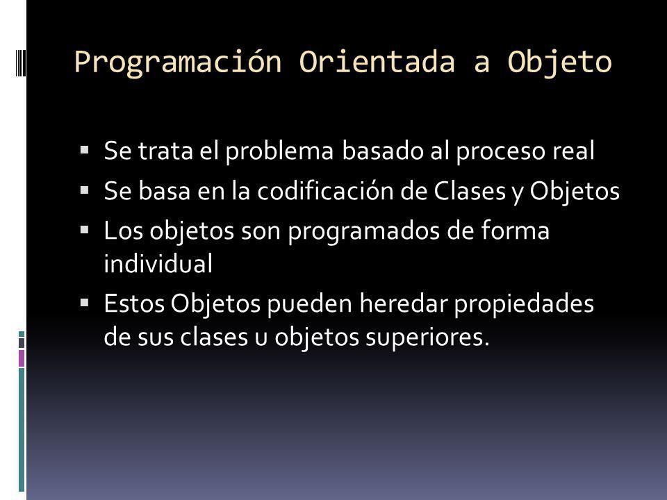Programación Orientada a Objeto Se trata el problema basado al proceso real Se basa en la codificación de Clases y Objetos Los objetos son programados