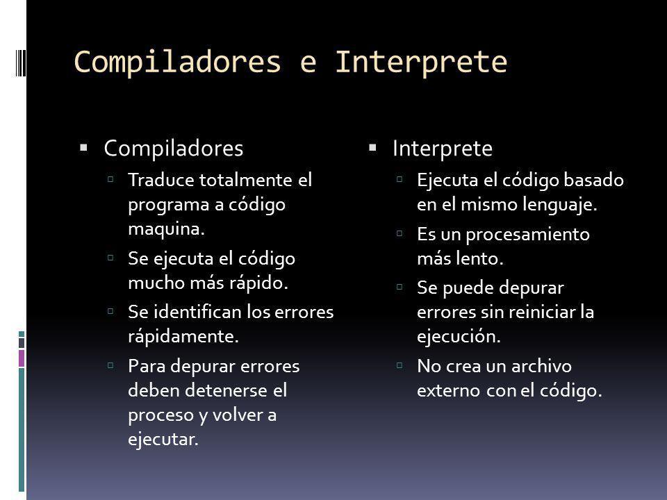 Compiladores e Interprete Compiladores Traduce totalmente el programa a código maquina. Se ejecuta el código mucho más rápido. Se identifican los erro