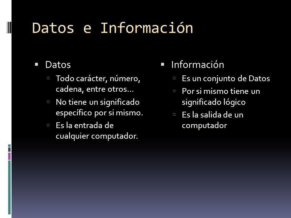 Datos e Información Datos Todo carácter, número, cadena, entre otros… No tiene un significado específico por si mismo. Es la entrada de cualquier comp