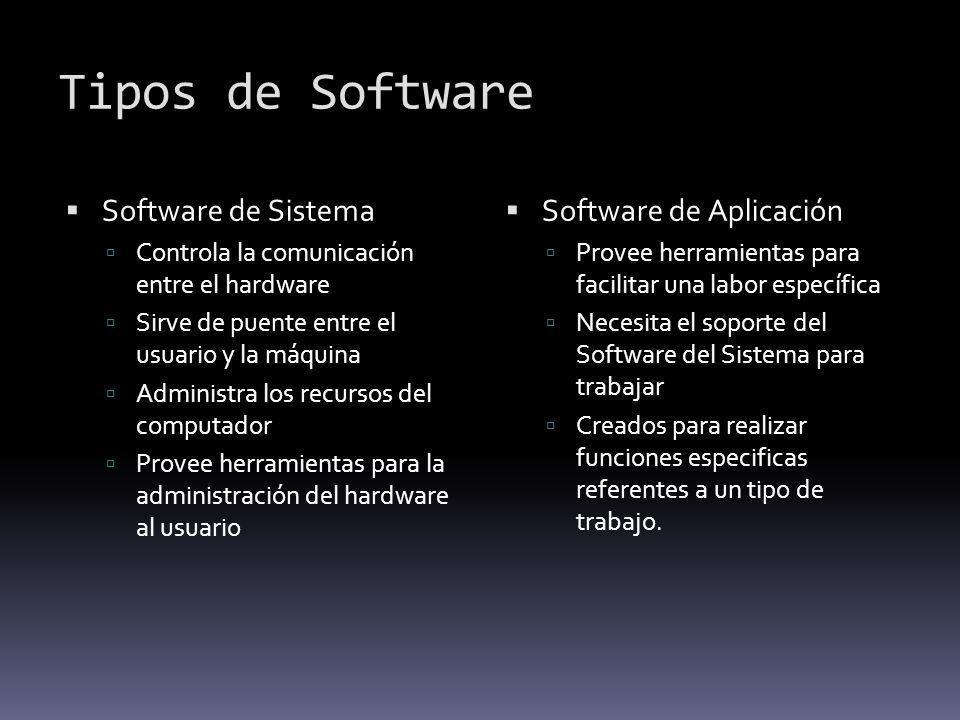 Tipos de Software Software de Sistema Controla la comunicación entre el hardware Sirve de puente entre el usuario y la máquina Administra los recursos