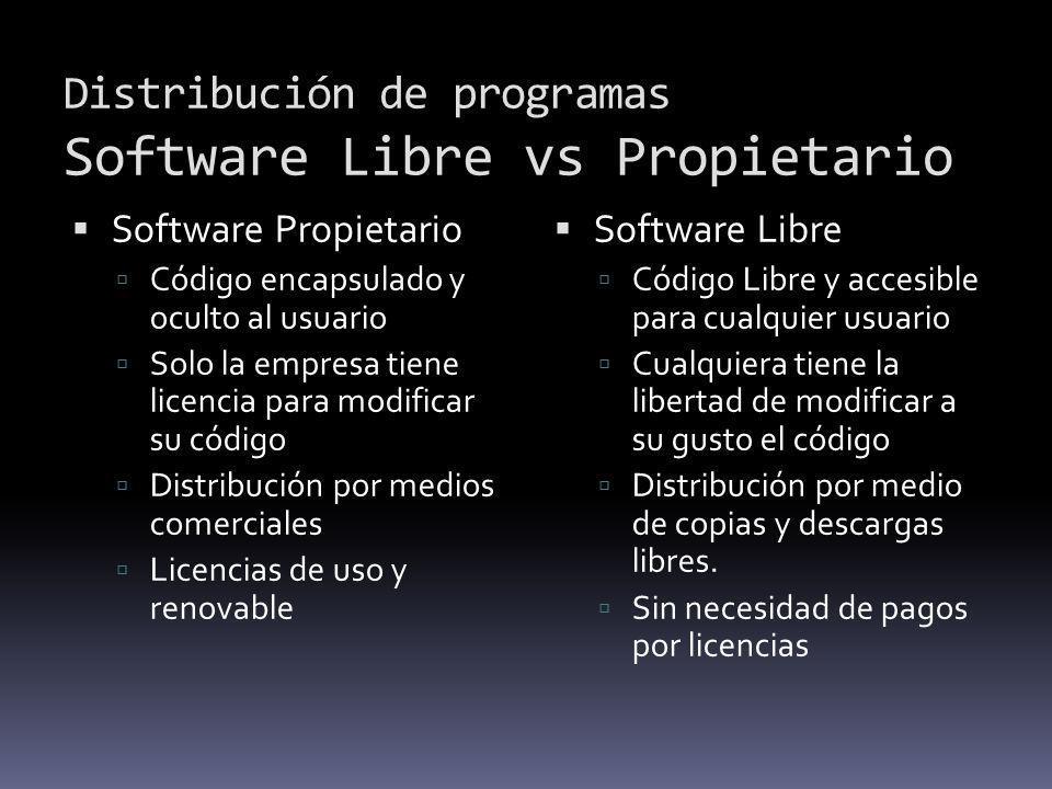 Distribución de programas Software Libre vs Propietario Software Propietario Código encapsulado y oculto al usuario Solo la empresa tiene licencia par