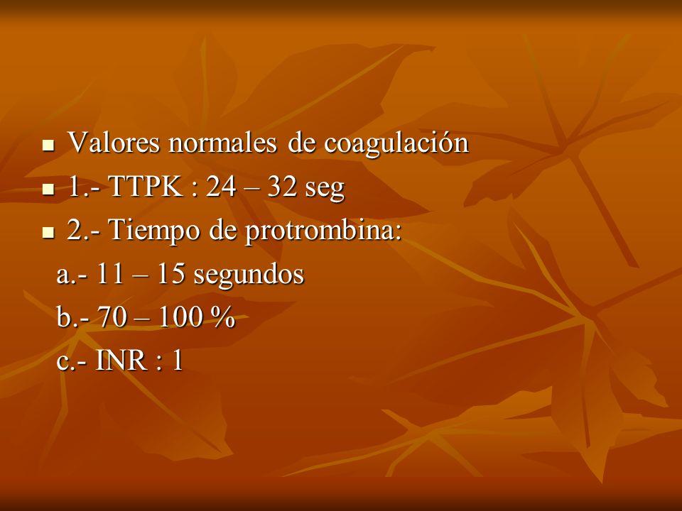 Valores normales de coagulación Valores normales de coagulación 1.- TTPK : 24 – 32 seg 1.- TTPK : 24 – 32 seg 2.- Tiempo de protrombina: 2.- Tiempo de protrombina: a.- 11 – 15 segundos a.- 11 – 15 segundos b.- 70 – 100 % b.- 70 – 100 % c.- INR : 1 c.- INR : 1