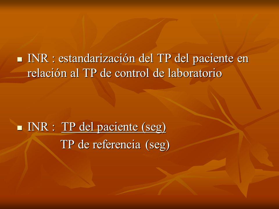INR : estandarización del TP del paciente en relación al TP de control de laboratorio INR : estandarización del TP del paciente en relación al TP de control de laboratorio INR : TP del paciente (seg) INR : TP del paciente (seg) TP de referencia (seg) TP de referencia (seg)