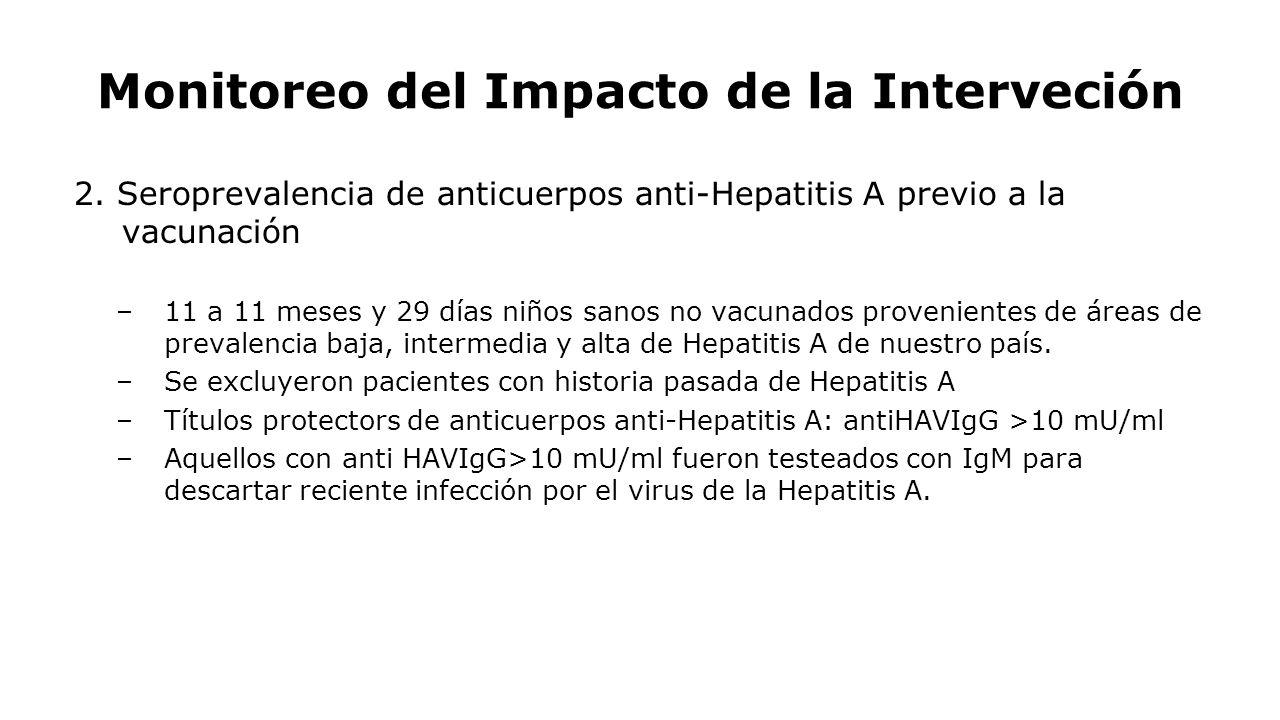 Monitoreo del Impacto de la Interveción 2. Seroprevalencia de anticuerpos anti-Hepatitis A previo a la vacunación –11 a 11 meses y 29 días niños sanos