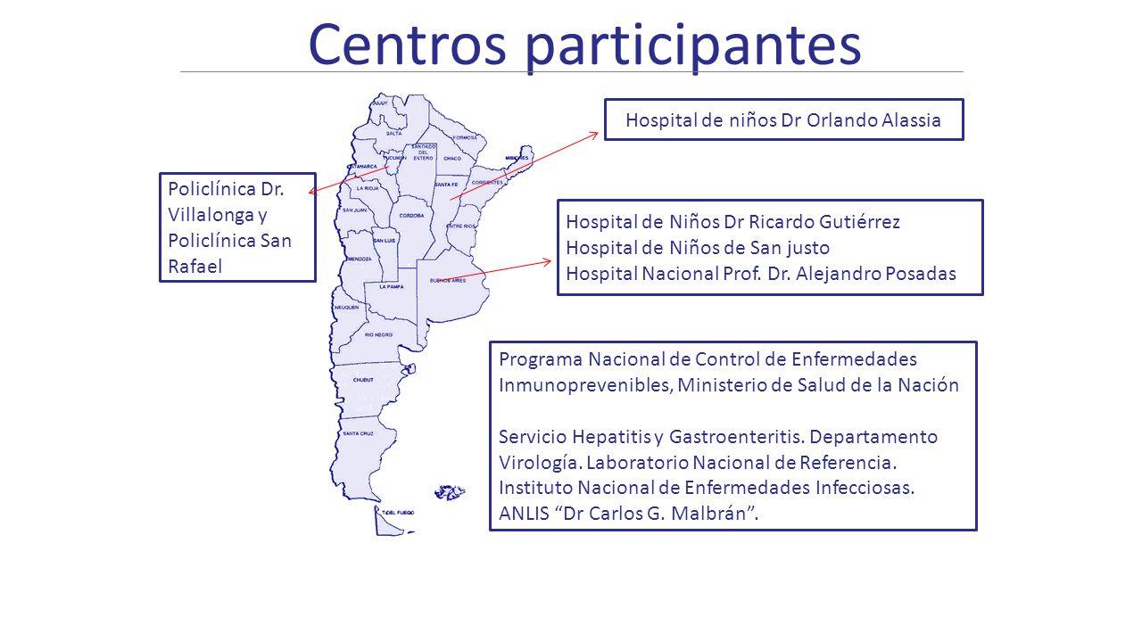 Centros participantes Hospital de Niños Dr Ricardo Gutiérrez Hospital de Niños de San justo Hospital Nacional Prof. Dr. Alejandro Posadas Hospital de