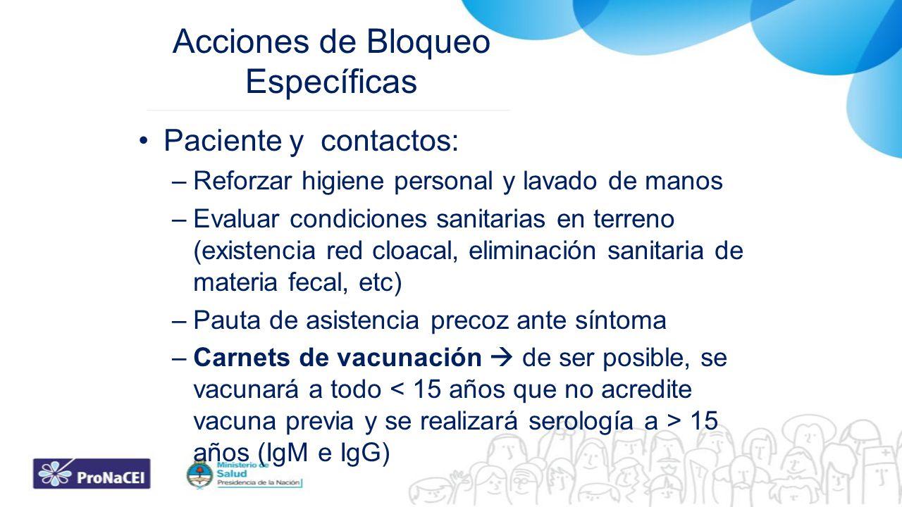 Acciones de Bloqueo Específicas Paciente y contactos: –Reforzar higiene personal y lavado de manos –Evaluar condiciones sanitarias en terreno (existen