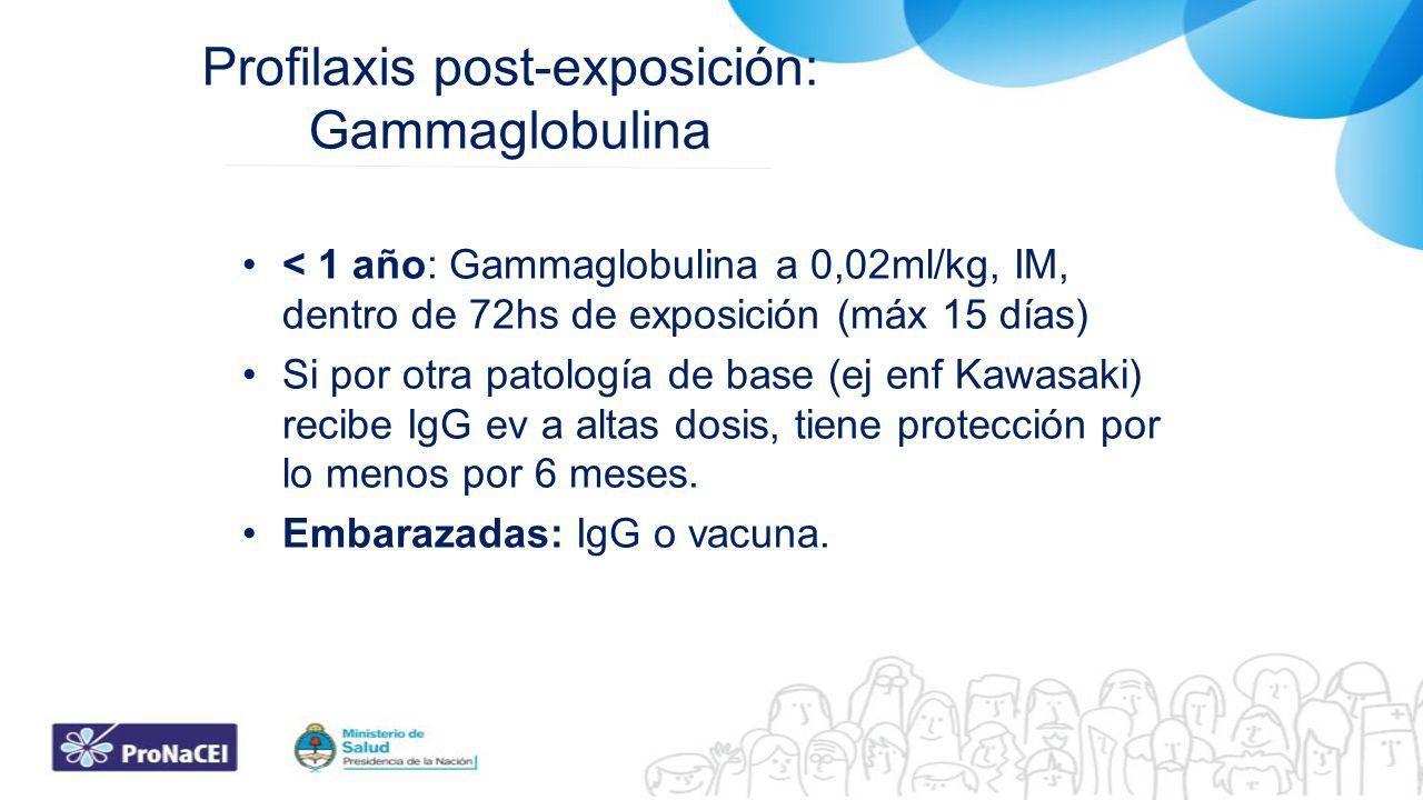 Profilaxis post-exposición: Gammaglobulina < 1 año: Gammaglobulina a 0,02ml/kg, IM, dentro de 72hs de exposición (máx 15 días) Si por otra patología d