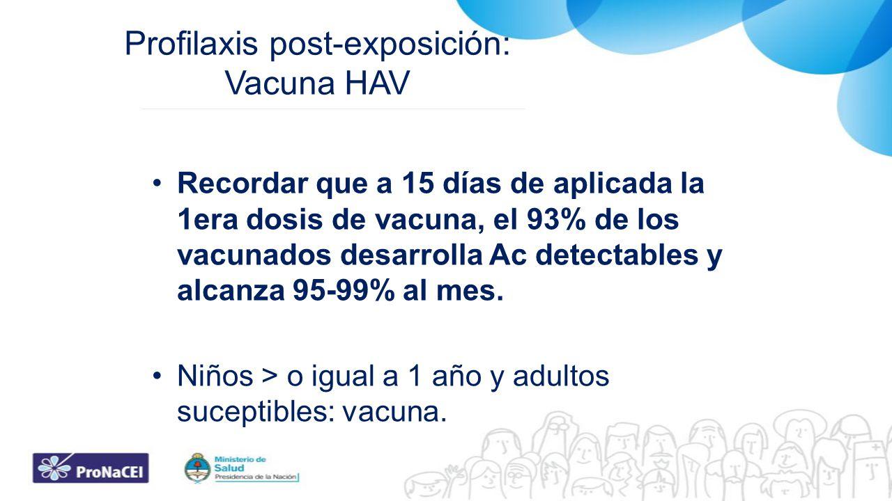 Profilaxis post-exposición: Vacuna HAV Recordar que a 15 días de aplicada la 1era dosis de vacuna, el 93% de los vacunados desarrolla Ac detectables y