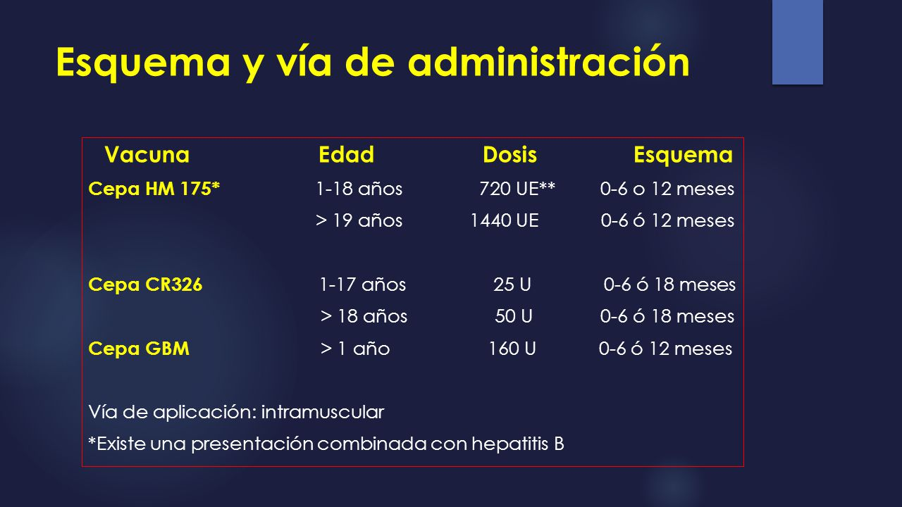 Esquema y vía de administración Vacuna Edad Dosis Esquema Cepa HM 175* 1-18 años 720 UE** 0-6 o 12 meses > 19 años 1440 UE 0-6 ó 12 meses Cepa CR326 1