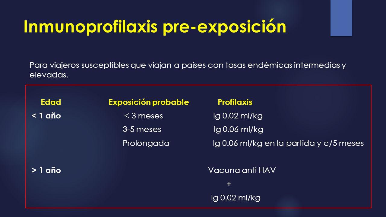 Inmunoprofilaxis pre-exposición Para viajeros susceptibles que viajan a países con tasas endémicas intermedias y elevadas. Edad Exposición probable Pr
