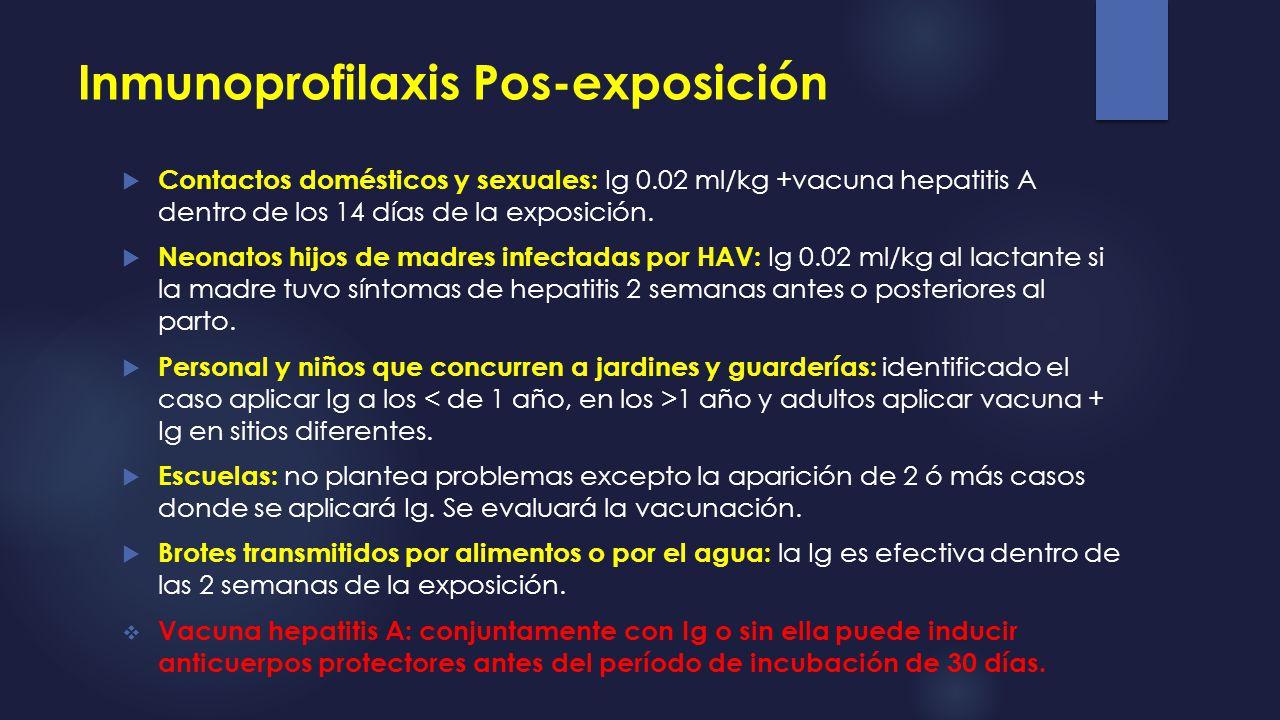 Inmunoprofilaxis Pos-exposición Contactos domésticos y sexuales: Ig 0.02 ml/kg +vacuna hepatitis A dentro de los 14 días de la exposición. Neonatos hi