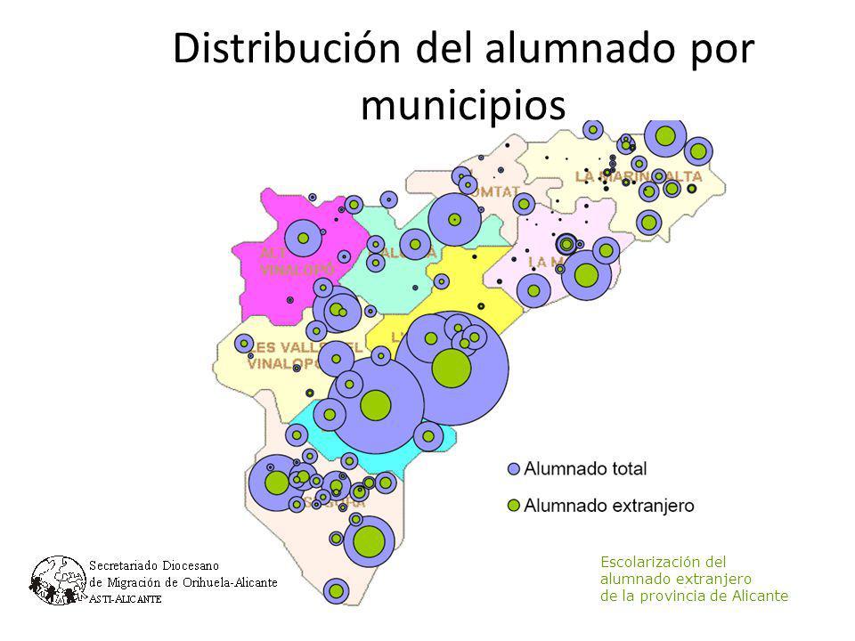 Distribución del alumnado por municipios 1.7 Escolarización del alumnado extranjero de la provincia de Alicante