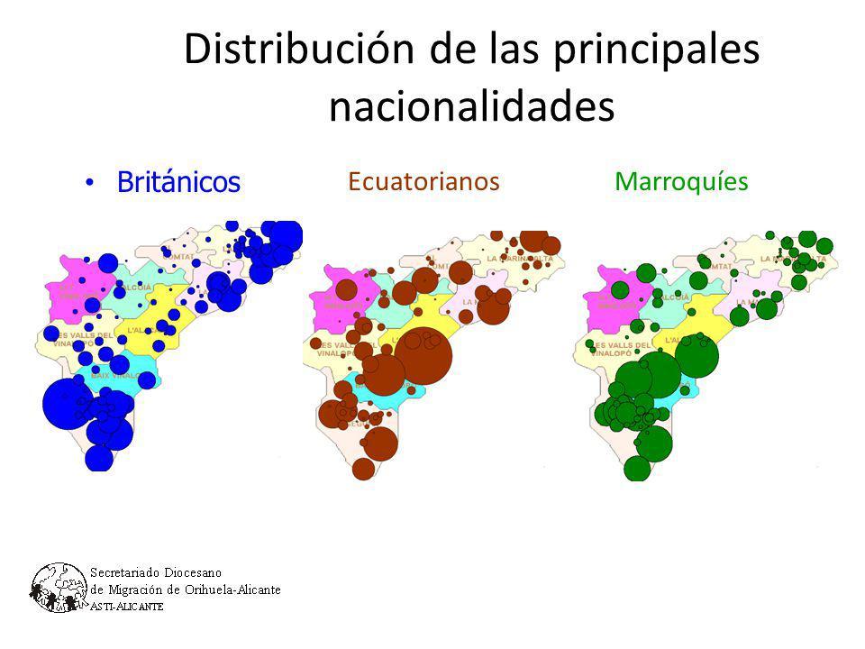 Distribución de las principales nacionalidades Británicos EcuatorianosMarroquíes 1.8