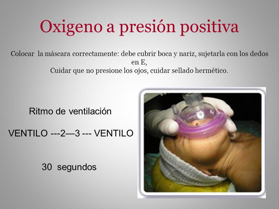 Oxigeno a presión positiva Ritmo de ventilación VENTILO ---23 --- VENTILO 30 segundos Colocar la máscara correctamente: debe cubrir boca y nariz, suje