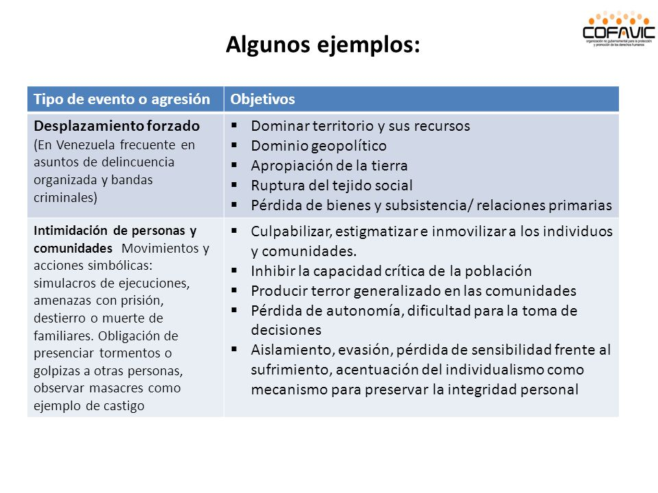 Algunos ejemplos: Tipo de evento o agresiónObjetivos Desplazamiento forzado (En Venezuela frecuente en asuntos de delincuencia organizada y bandas cri