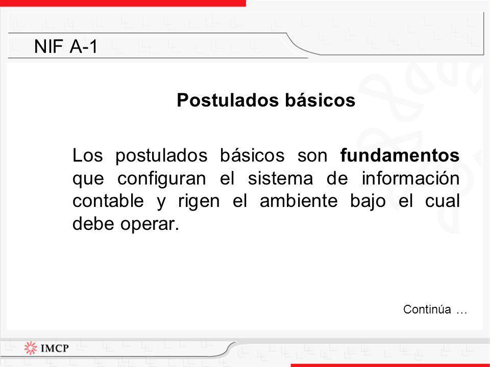 Postulados básicos Los postulados básicos son fundamentos que configuran el sistema de información contable y rigen el ambiente bajo el cual debe oper
